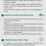 Autorizacion de trabajo para estudiantes en españa