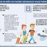 Autorizacion de viaje para niños al exterior policia nacional