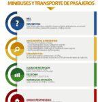 Autorizacion para transporte de pasajeros