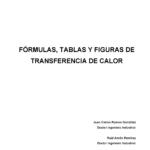 Coeficiente de transferencia de calor tabla