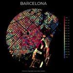 Direccion oficina catastro barcelona