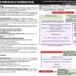 Formulario s1 registro para cobertura de asistencia sanitaria