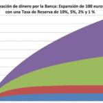 Quien paga el rescate de los bancos