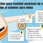 Solicitar autorizacion para viajar al extranjero