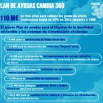 Subvenciones para asociaciones sin animo de lucro 2021 madrid